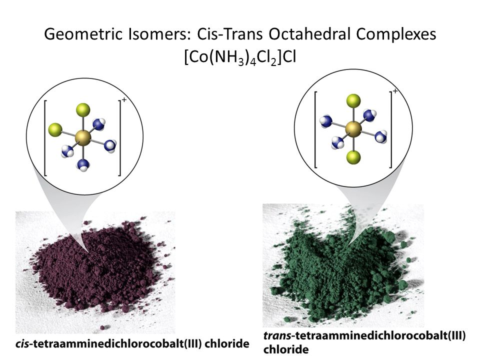 Geometric Isomers: Cis-Trans Octahedral Complexes [Co(NH3)4Cl2]Cl